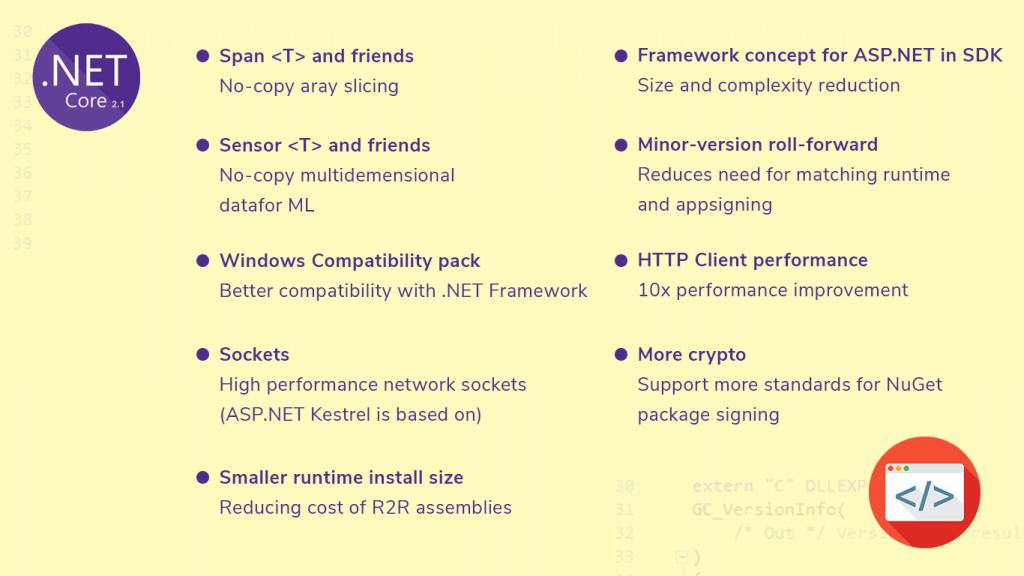 Net-Core-2-1-Release-Improvements - Programming ASP.NET Core