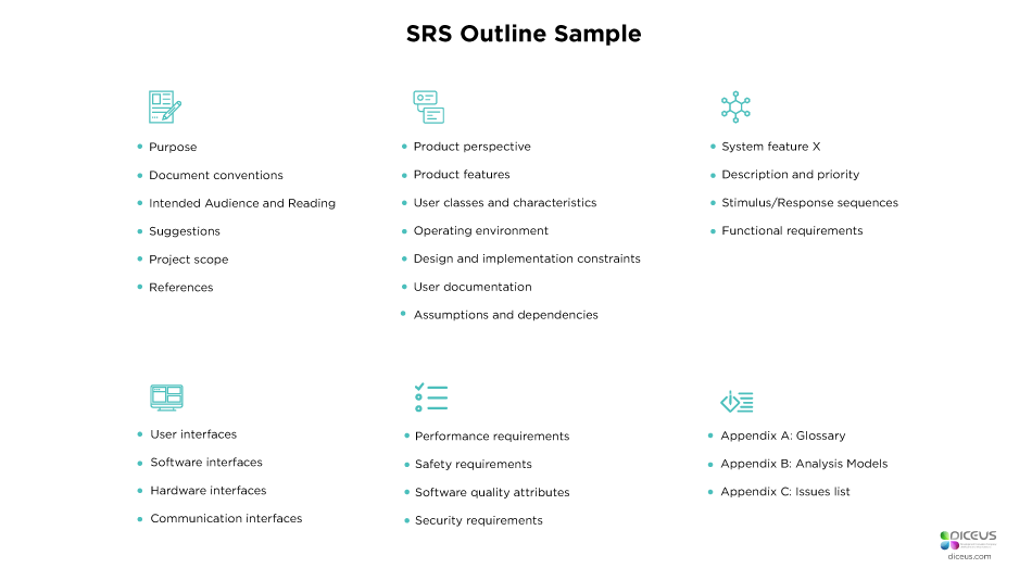 How to Write Custom Software Requirements Specification (+