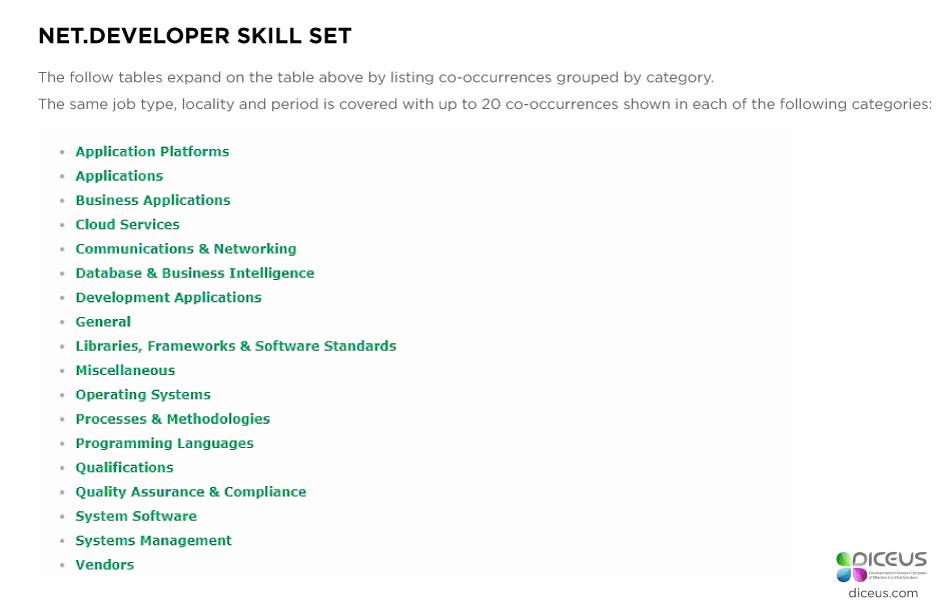 hire net developer