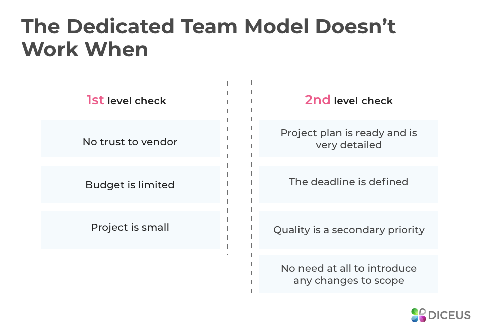 When you don't need a dedicated team | Diceus