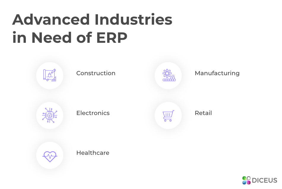 Which industries need ERP system