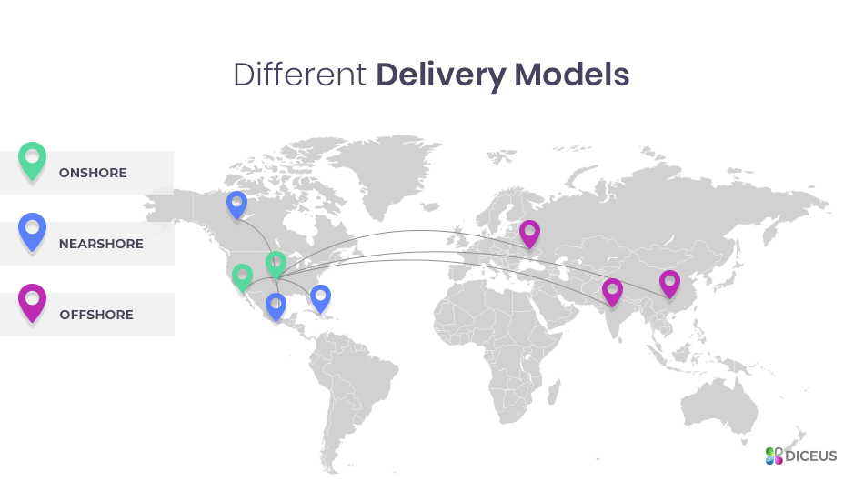Onsite, offsite and hybrid delivery model | Diceus