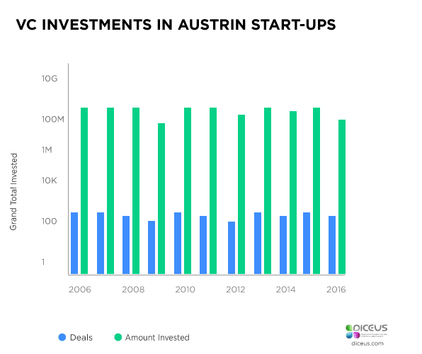 software companies in austin