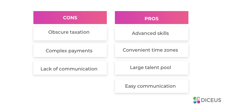 Pros and Cons of Outsourcing | Diceus