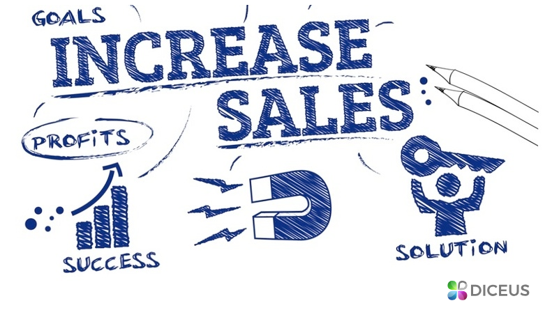 How does CRM increase sales? Diceus