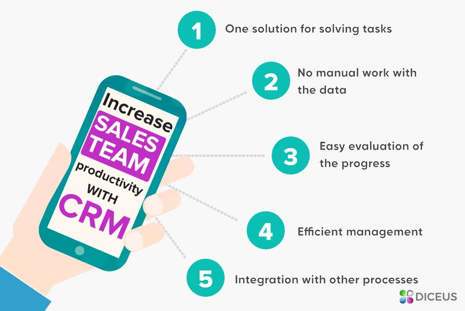CRM increases team productivity - Diceus