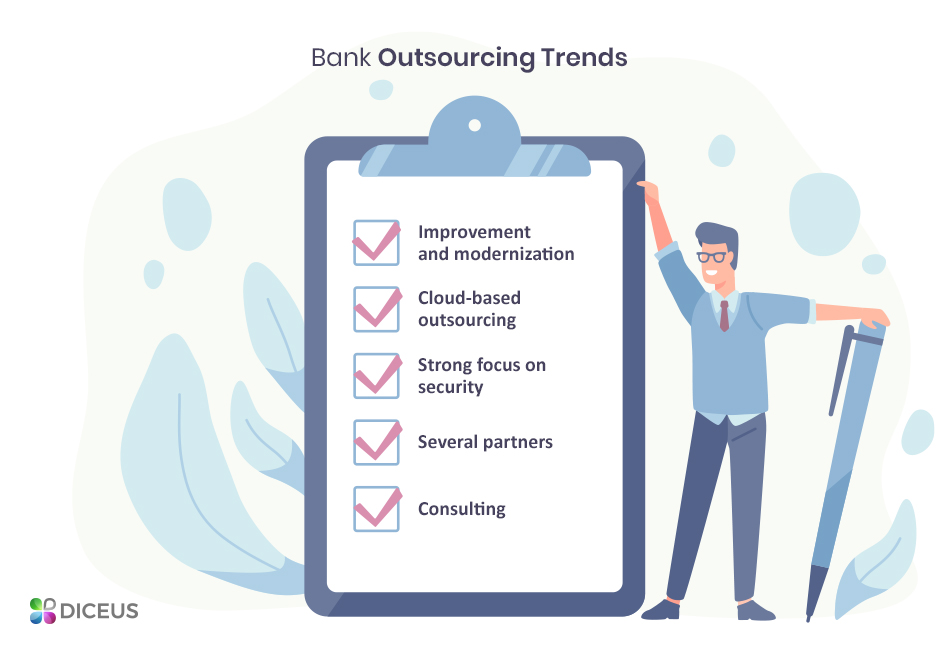 Bank outsourcing trends