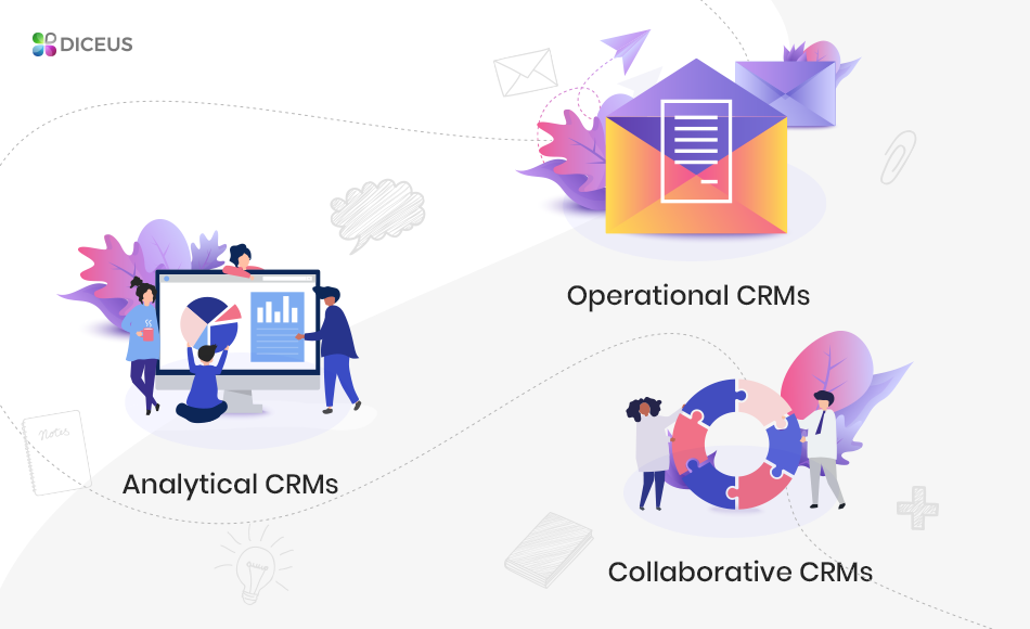Analytical, operational and collaborative CRM for banks from Diceus