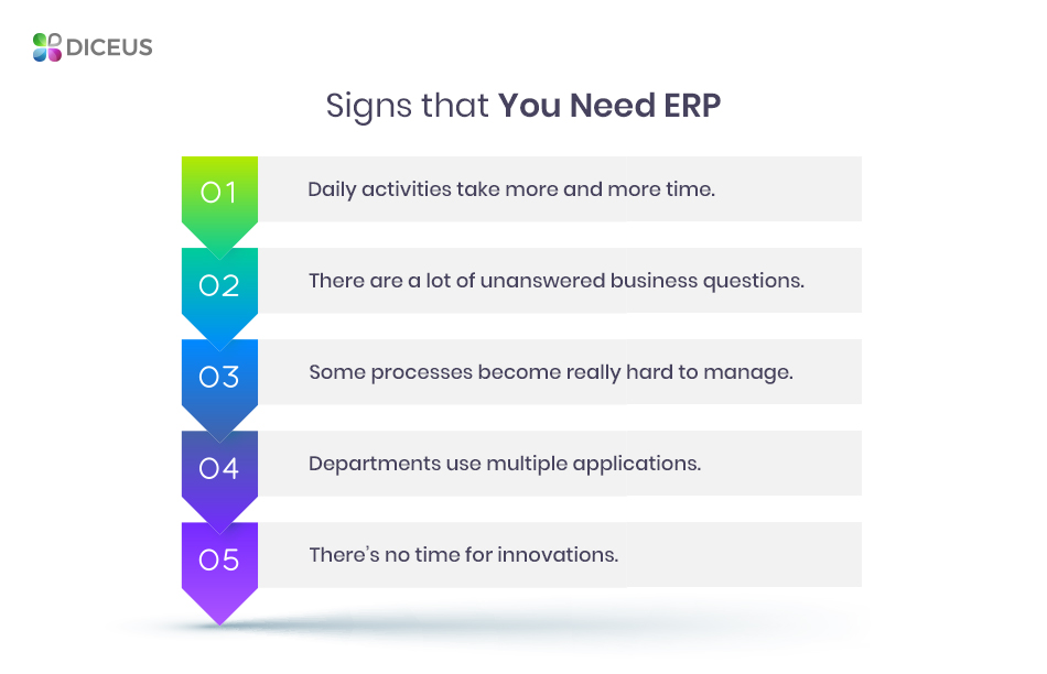 Who are the primary users of ERP systems - maybe you?