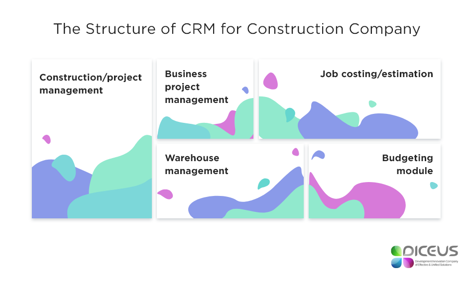 Elements of CRM for construction company