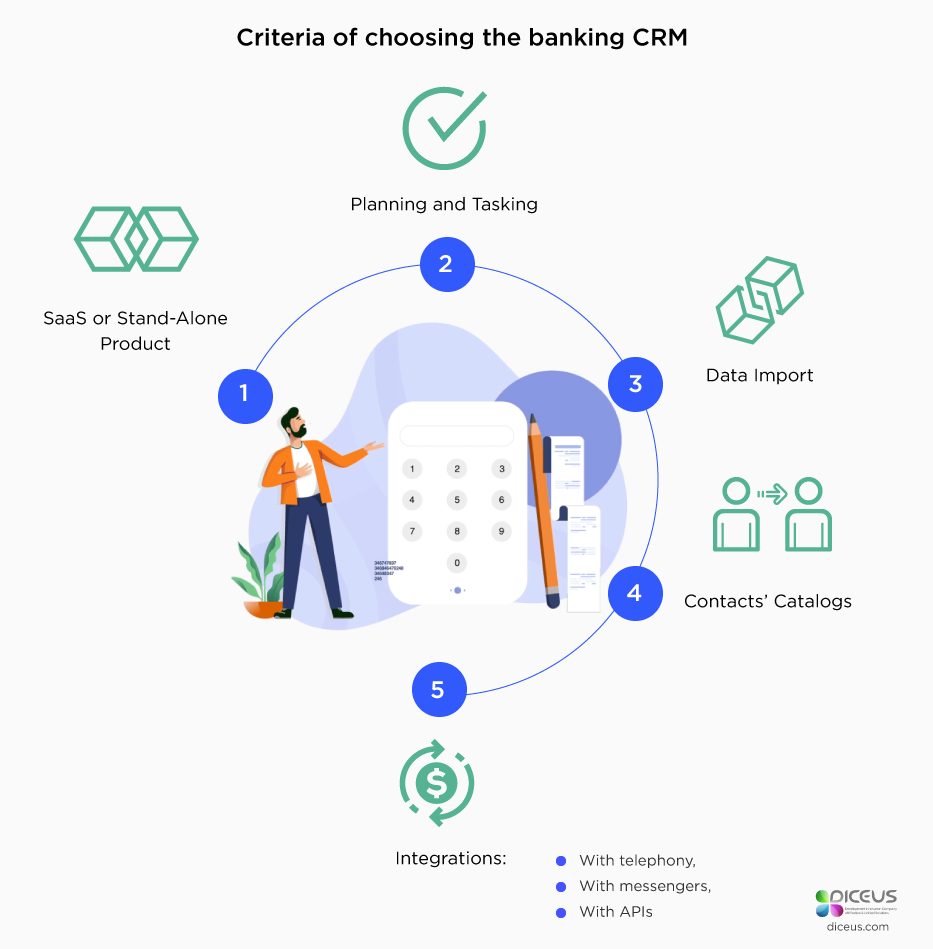 How to choose a project on CRM in banking