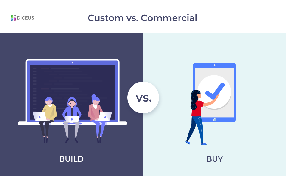 Custom vs Commercial Software | Diceus
