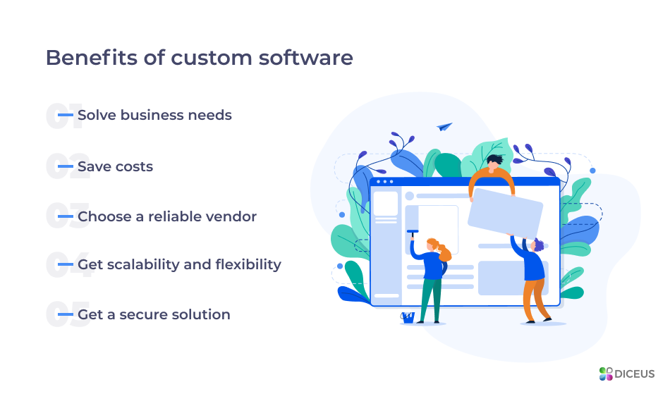 Benefits of custom software | Diceus
