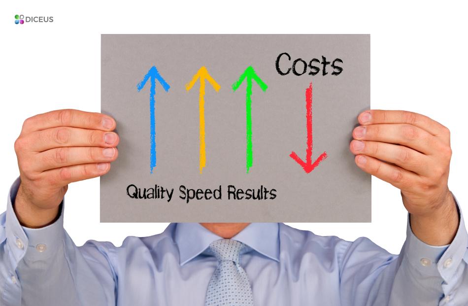 Insurance software development cost | Diceus