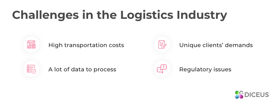 TMS software logistics challenges