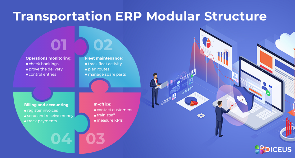 ERP for transport company structure