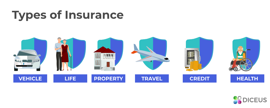 Insurance software houses