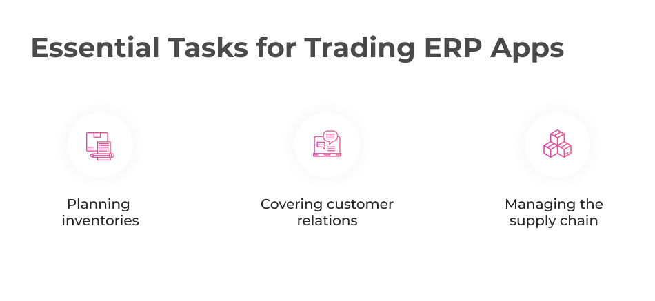 Tasks of ERP for trading business