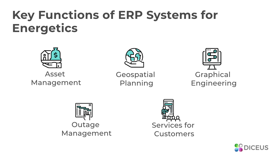 Functions of ERP software for energy company
