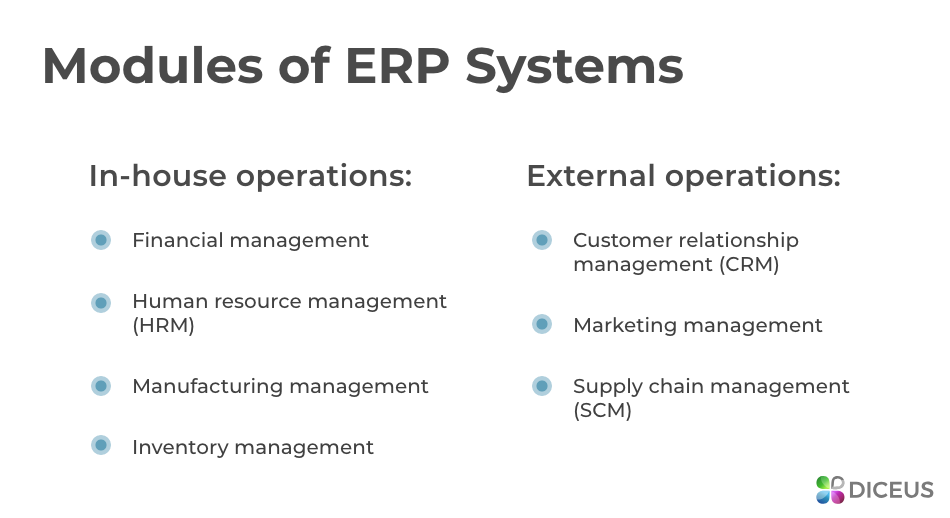 Best ERP for midsize company - modules