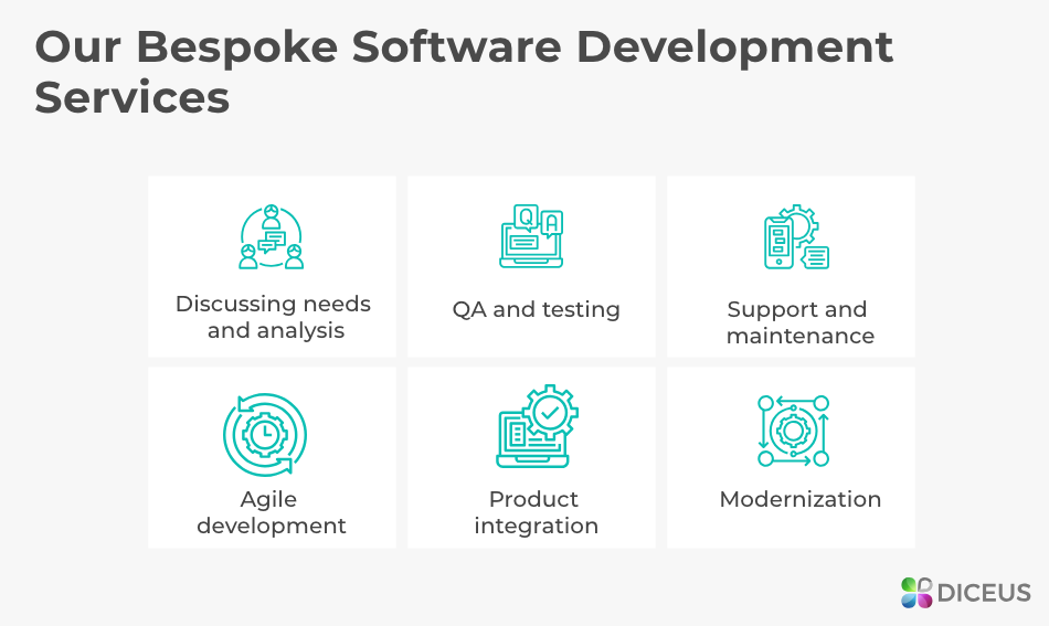 Our bespoke software services