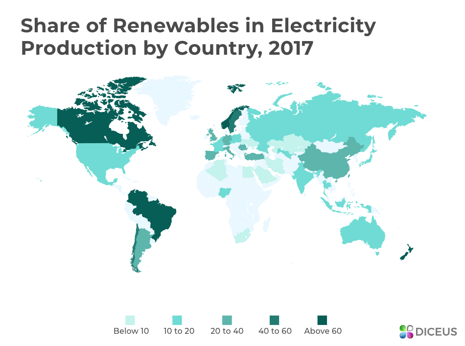 ERP for energy company by countries