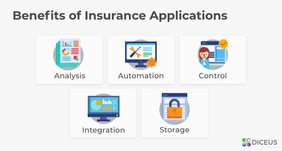 Insurance Agency Management Software Benefits