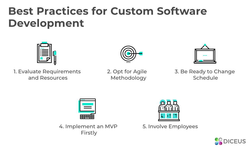 How to create the best customized product in software engineering