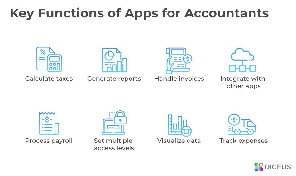 Custom accounting software tasks