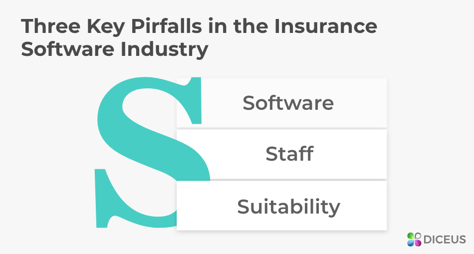 Pitfalls of software used by insurance companies