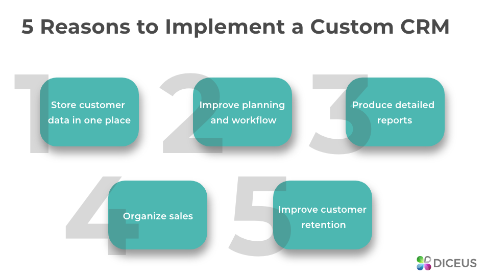 CRM Software for Large Companies - Implementation Reasons