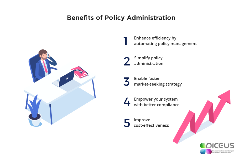 Insurance Policy Management Software Benefits