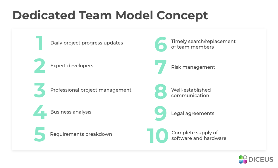 Concept of a dedicated team model