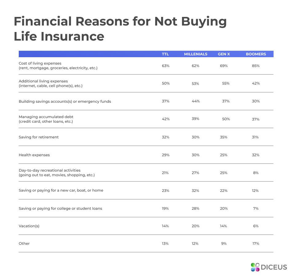 Other reasons not to buy life insurance quoting software