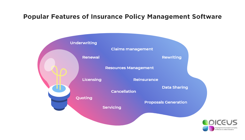 Insurance policy management software - Features