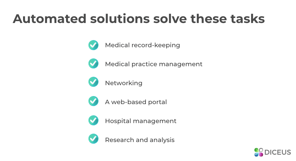Automated solutions for insurance companies solve these tasks | Diceus