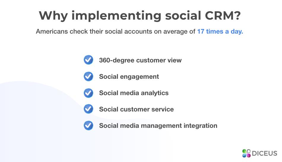 Social CRM Modules
