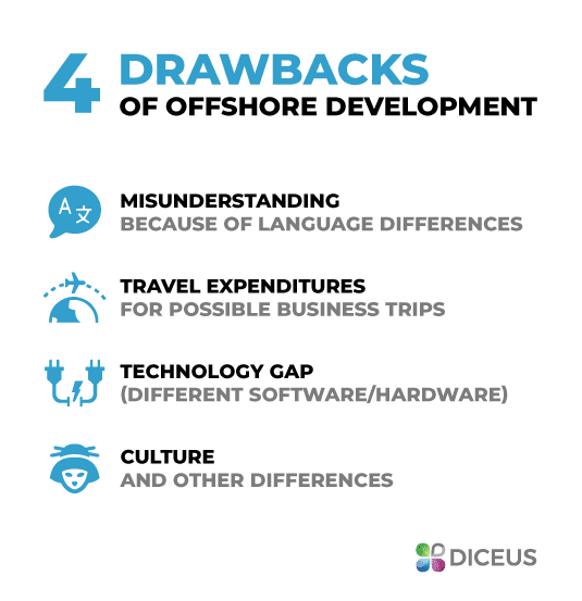 Disadvantages of offshore development