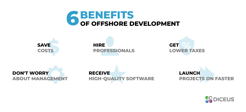 Benefits of offshore development