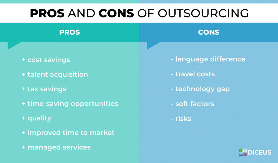 Pros and cons of IT outsourcing