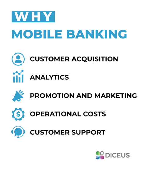 Why you need mobile banking | Diceus