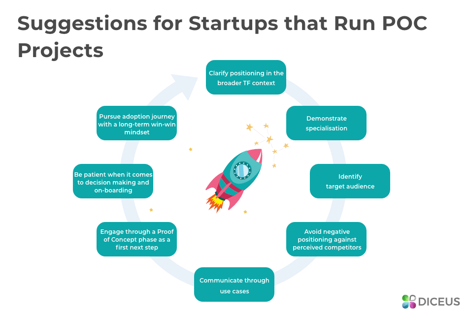 Using POC for Startup Owners