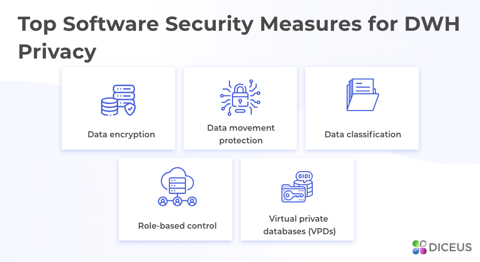 Ways to Keep Your Software Secure