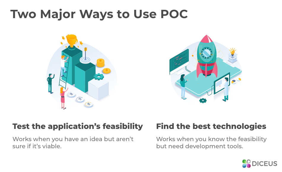 How to Use POC Ideas