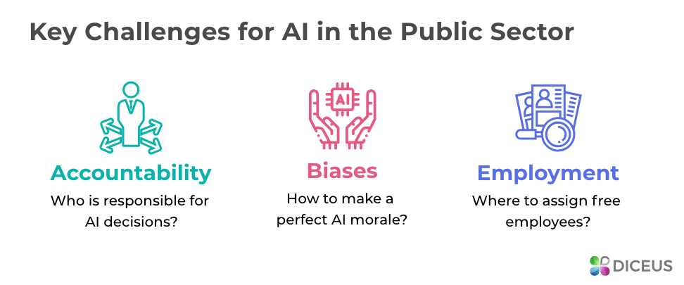 Top obstacles for AI in GovTech