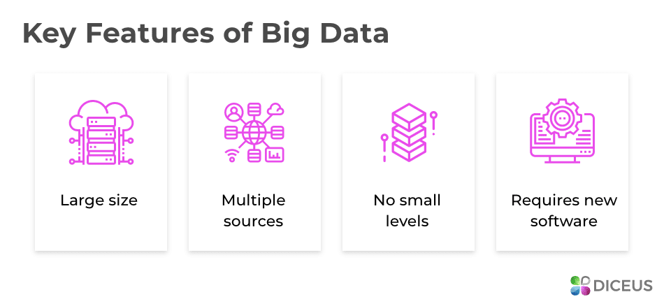Big Data and Its Major Functions