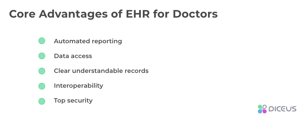 Benefits of EHR development for physicians