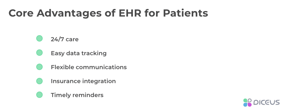 Benefits of EHR development for patients
