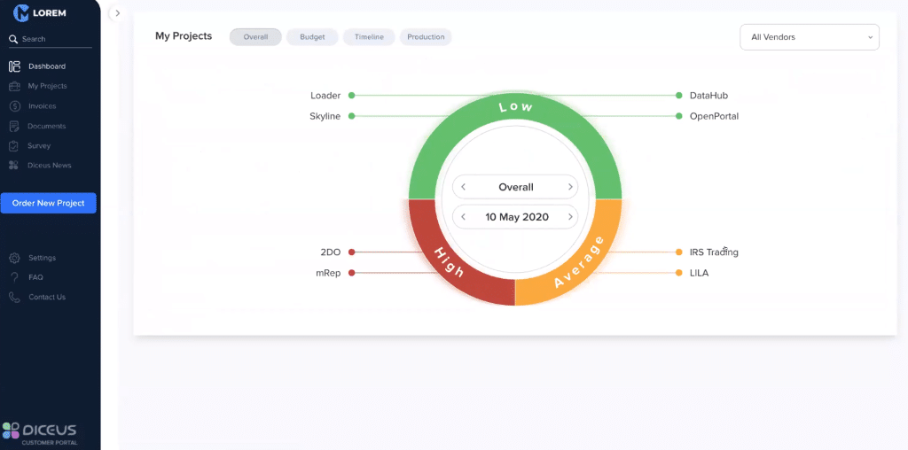Customer Portal Main Screen