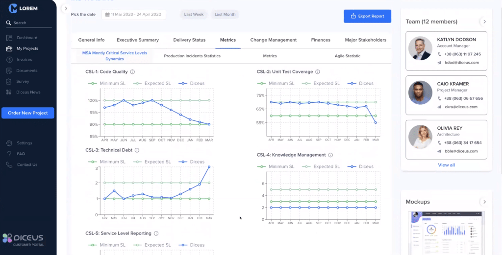 Customer Portal Metrics